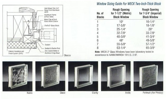 Glass Block Window Sizing