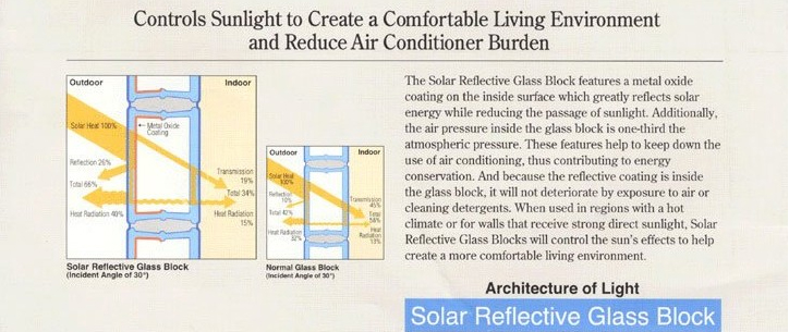 Solar Reflective Glass Block - Controls the amount of sunlight in the home or office